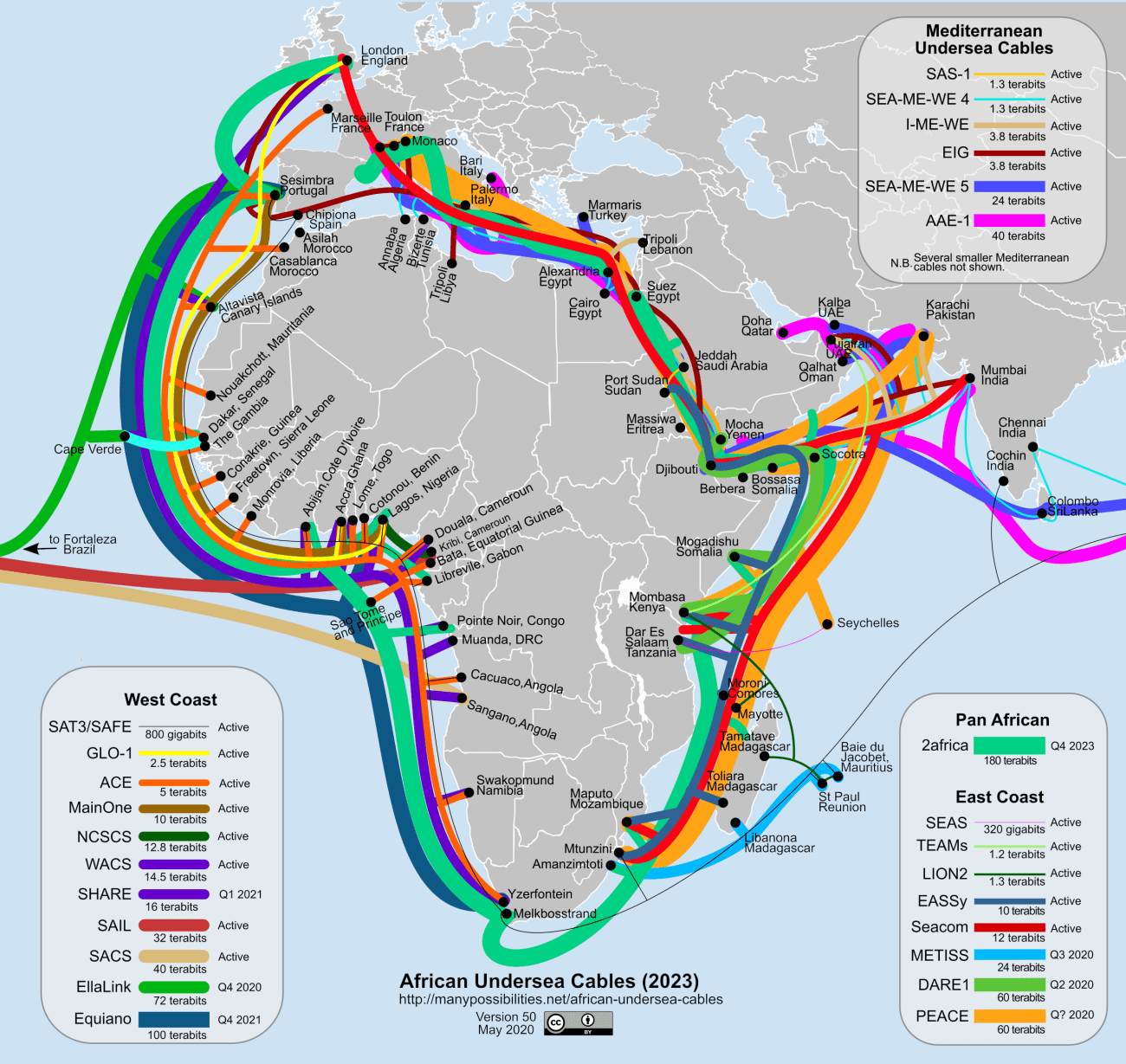 African Undersea Cables