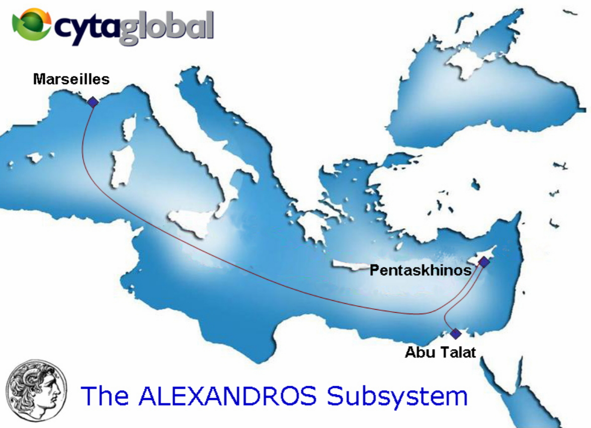 ALEXANDROS submarine cable system