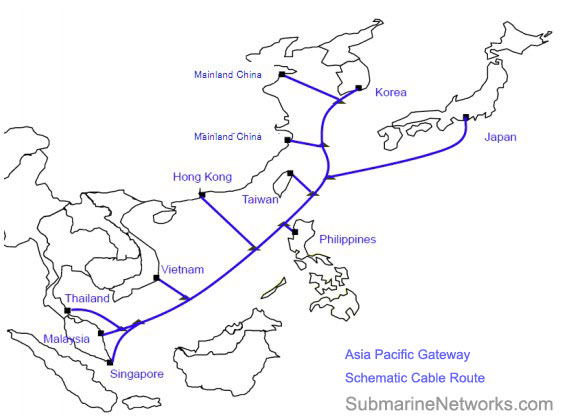 Schematic APG Cable Route Map