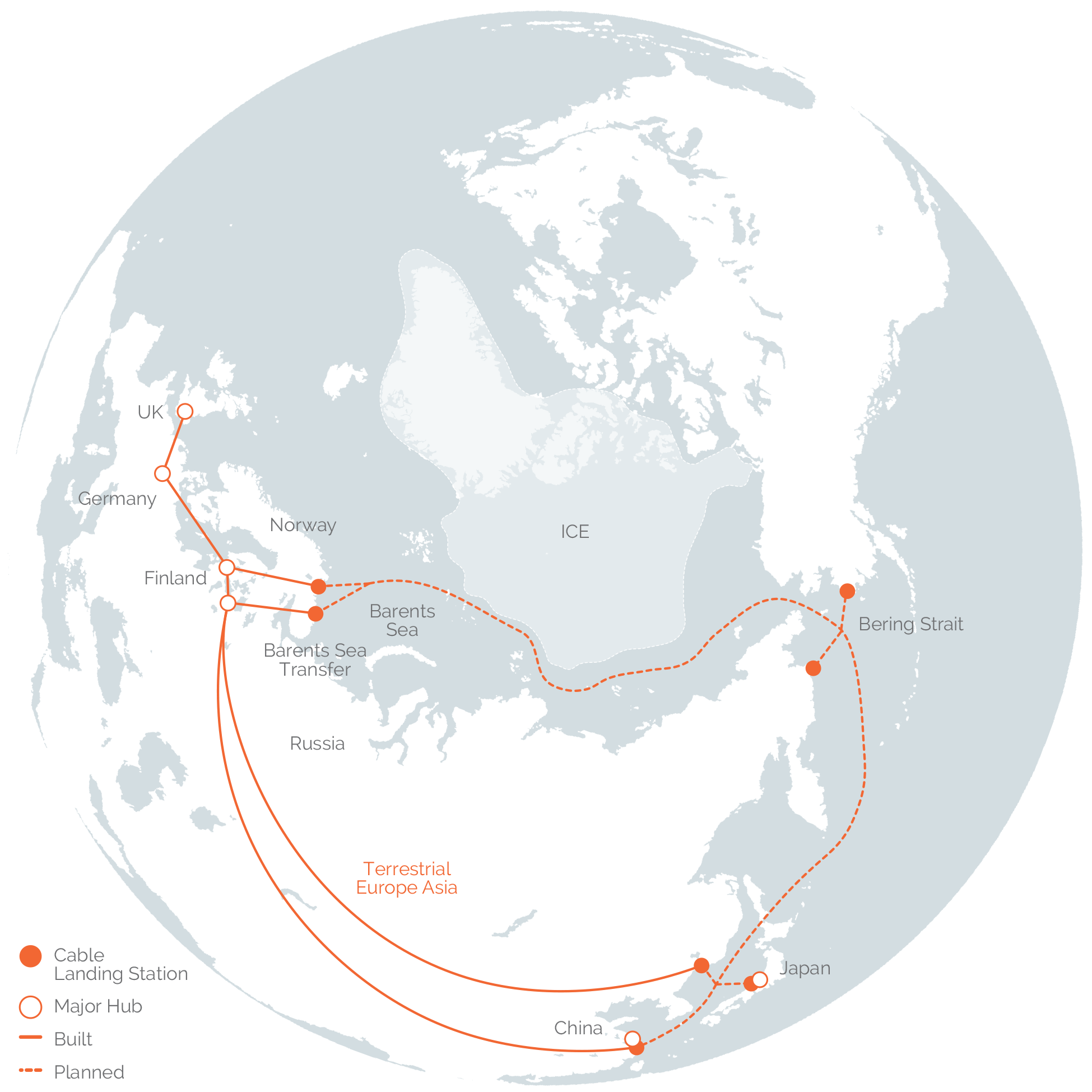 Arctic Connect Cable Route