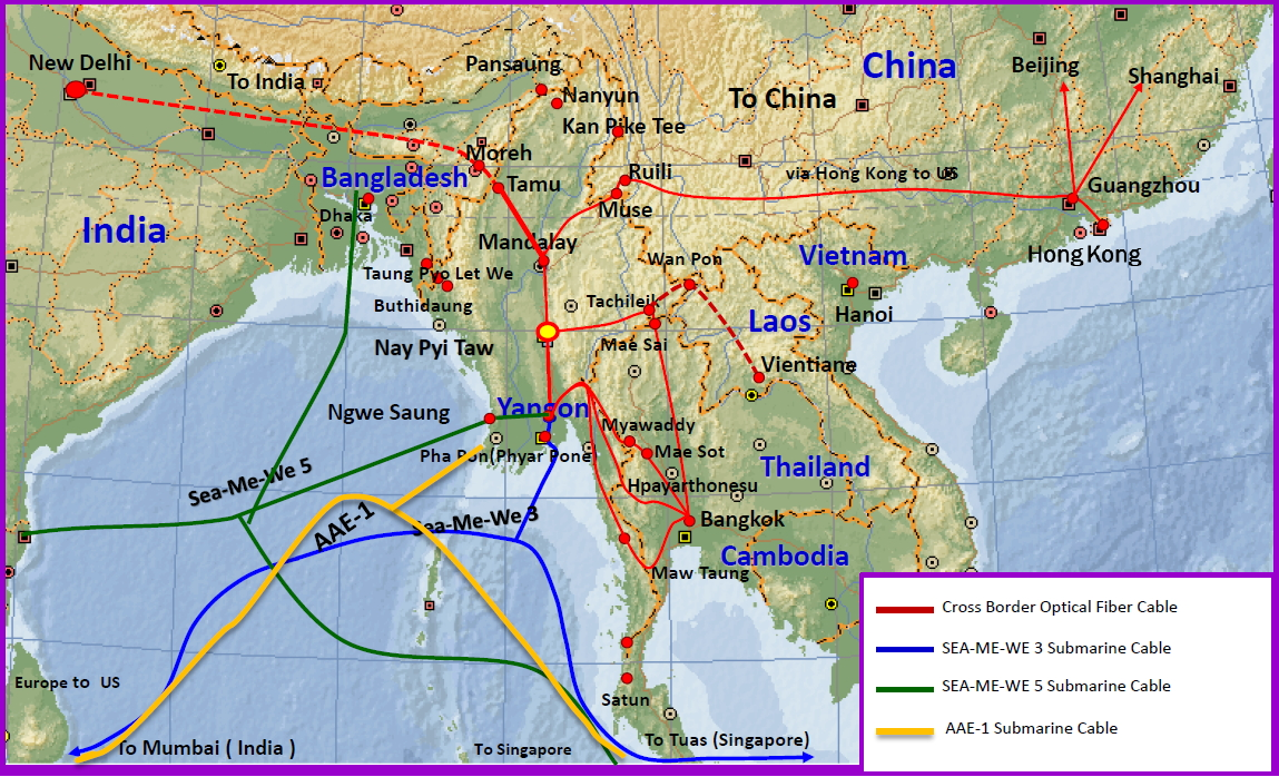 Submarine Cables and Cross Border Cables in Myanmar