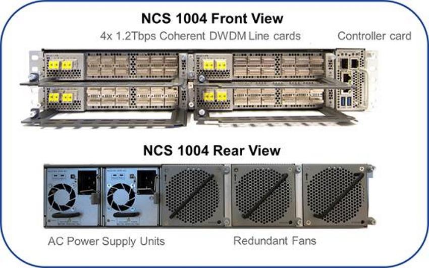 Cisco NCS 1004 Transports 600Gbps Wavelength over 80km