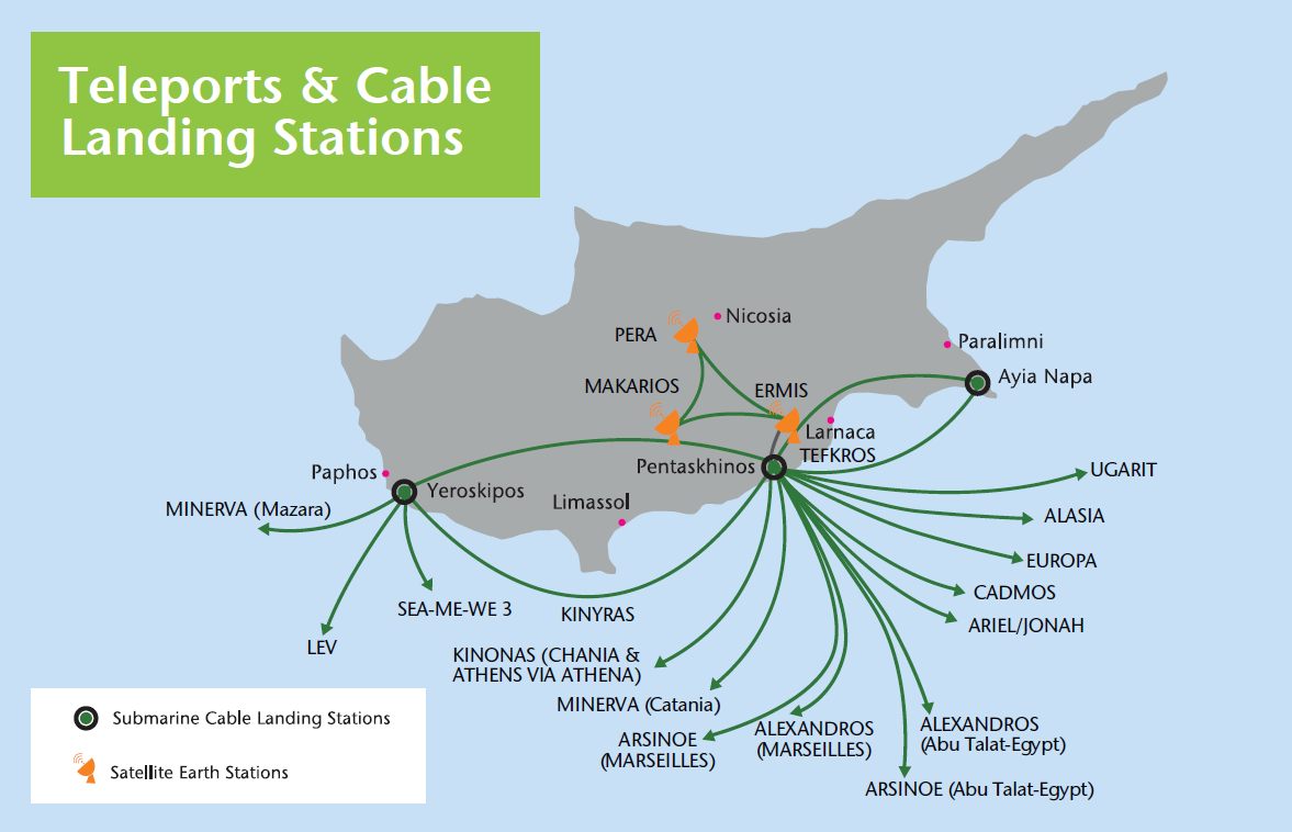 Cable Landing Stations in Cyprus