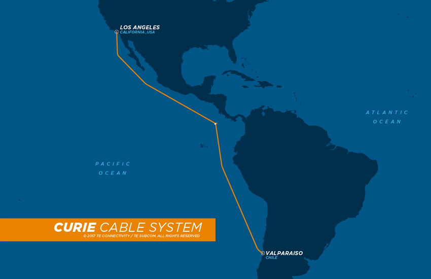 Curie Cable Map