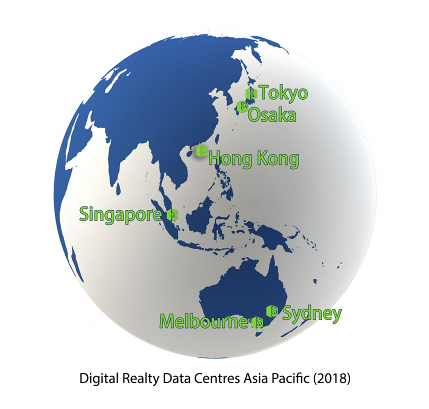 Digital Realty Data Centers Asia Pacific