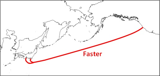 FASTER Cable Map