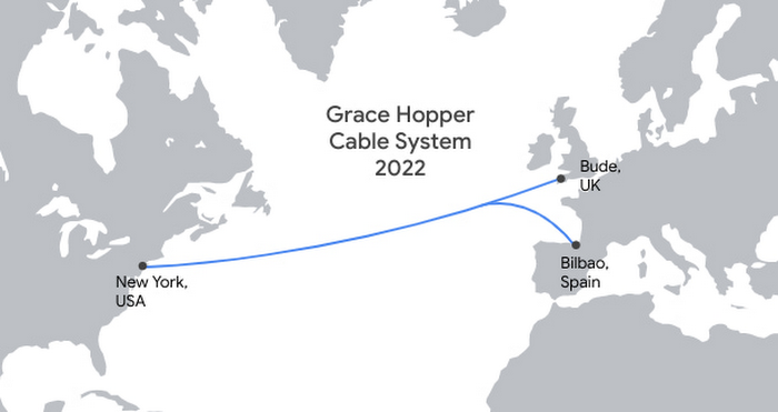 Grace Hopper Cable Route