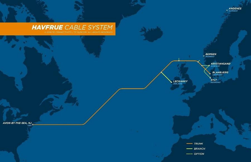 HAVFRUE Cable Map
