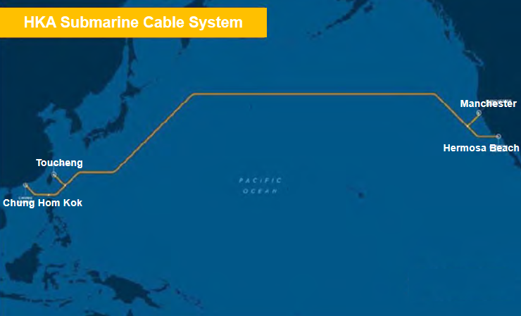 HKA Cable Map