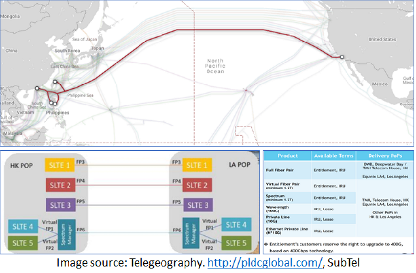 A new coming for Submarine Cable Systems – the Independent