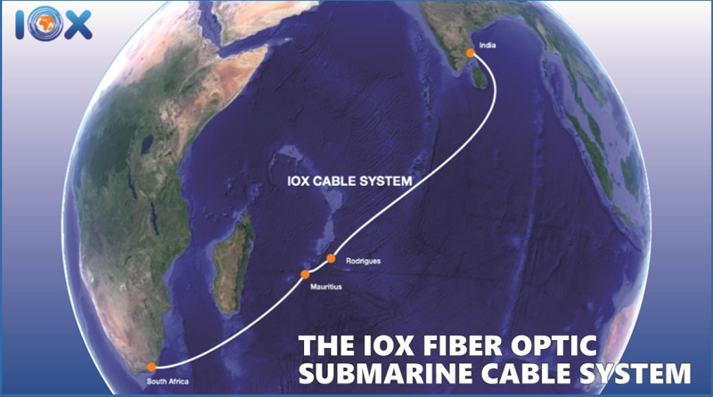 IOX Cable Map
