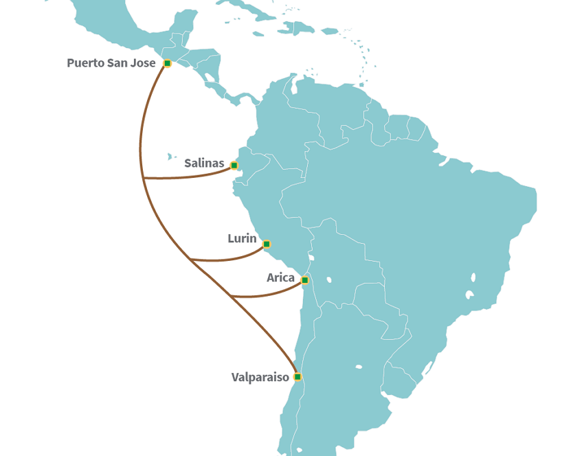 Pacific Cable Route