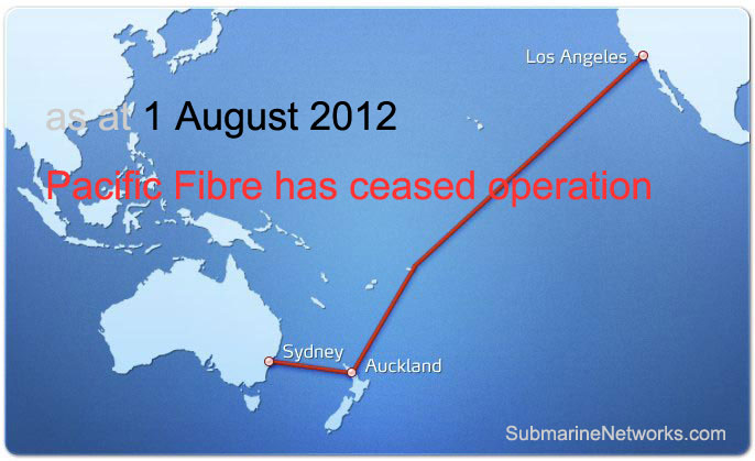 Pacific Fibre Ceased Operation