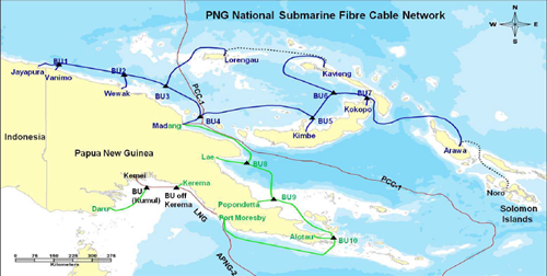 PNG National Submarine Fibre Cable Network