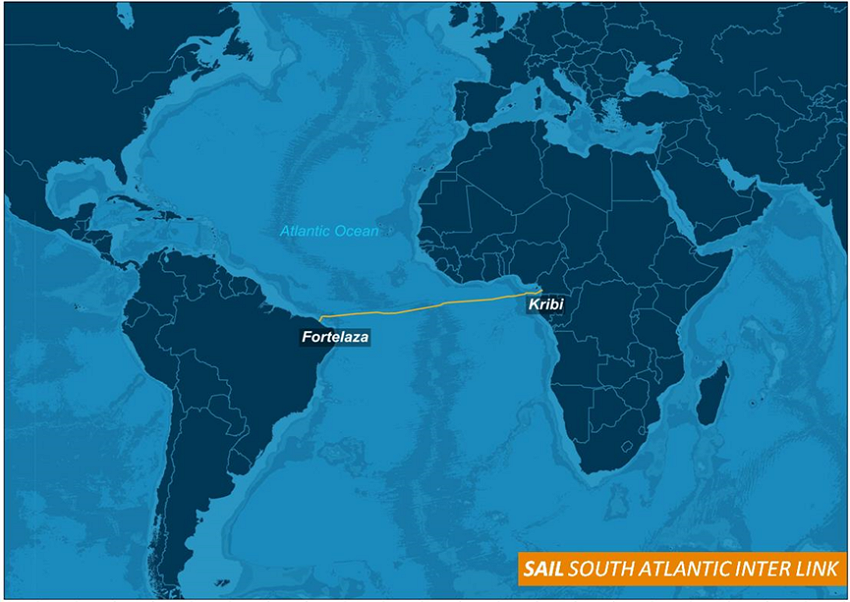 SAIL Cable Route