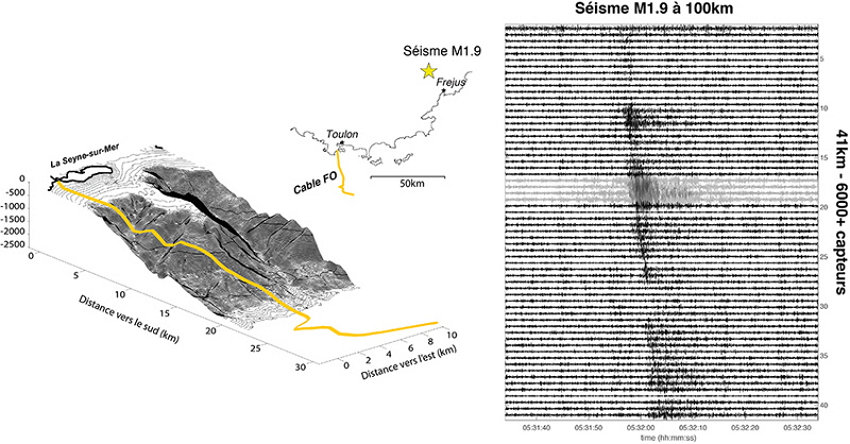 Seismic waves generated by a 1.9 magnitude earthquake