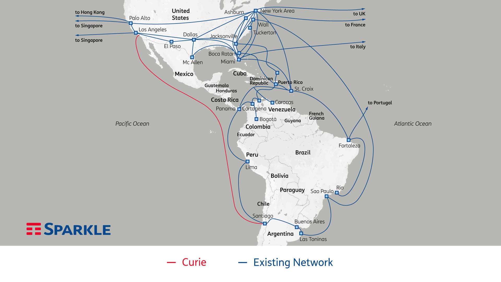 Sparkle add Curie cable system to its network
