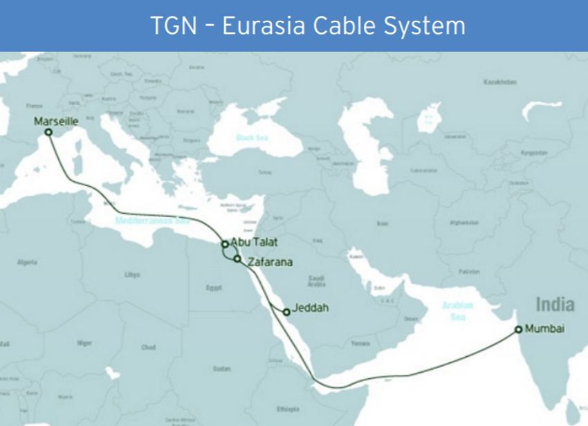 TGN-EA cable route